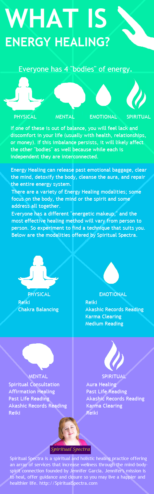 Image describing Energy Healing